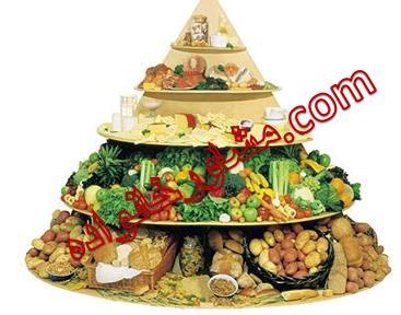 مواد غذایی و خواص آنها